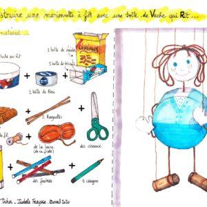 Construire une marionnette à fils avec une boîte de Vache qui Rit !