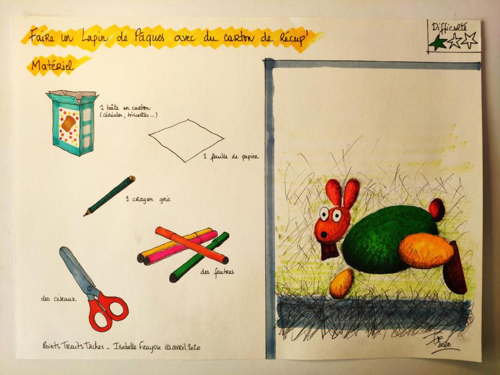 tuto Le Lapin de Pâques - Fiche 1