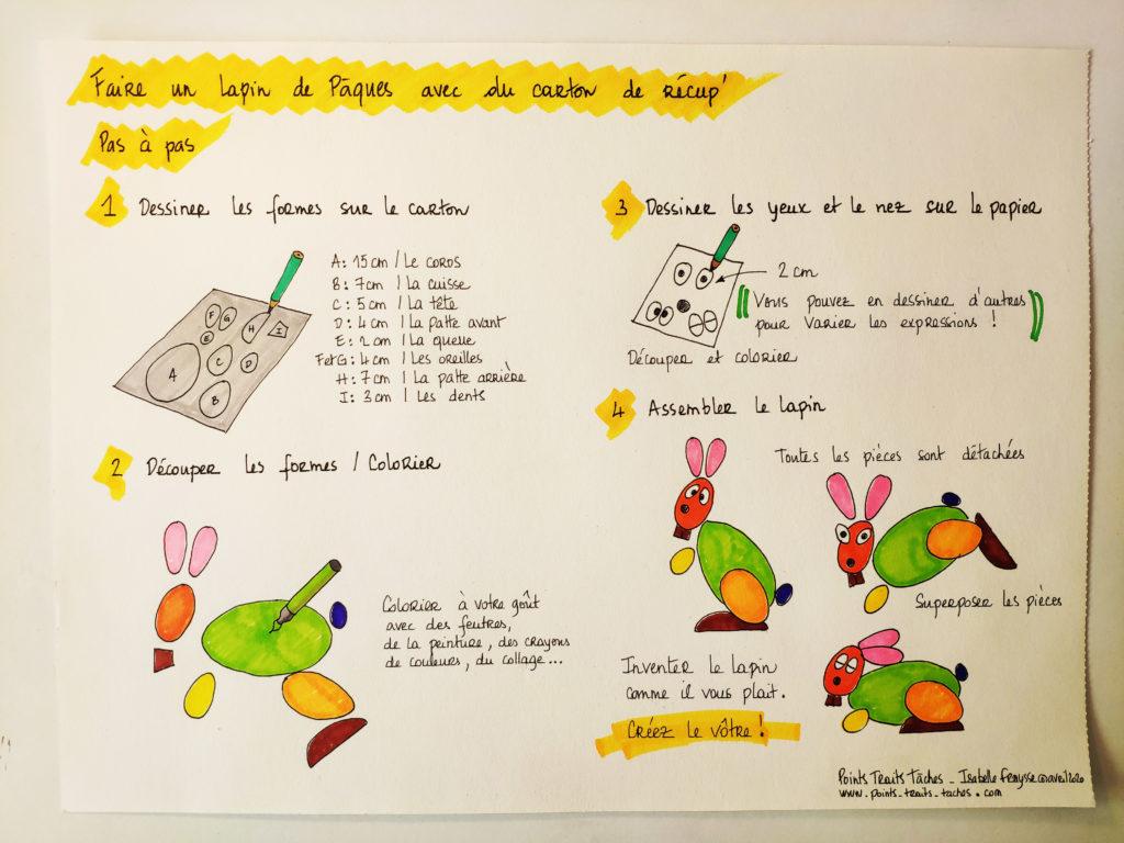 tuto Le Lapin de Pâques - Fiche 2